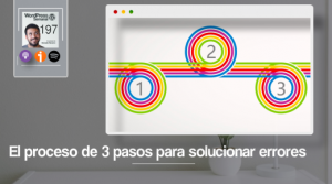 Resolver problemas en WordPress